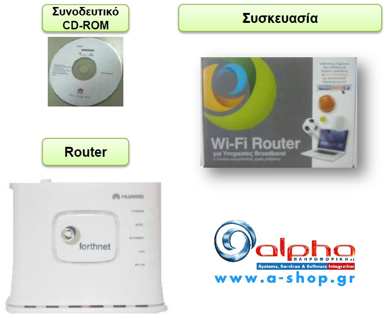 Huawei EchoLife HG521 ADSL2+ WiFi Forthnet Modem/Router PSTN A