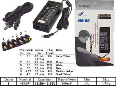 Universal Notebook Power Adapter 90w/19VΤΡΟΦΟΔΟΤΙΚΟ ΦΟΡΗΤΟΥ NB90